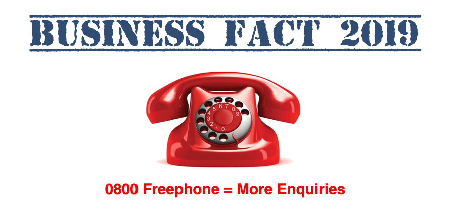 Get a Freephone 0800 Today Or Callers are likely to Call a Competitor Instead - Fact for 2019