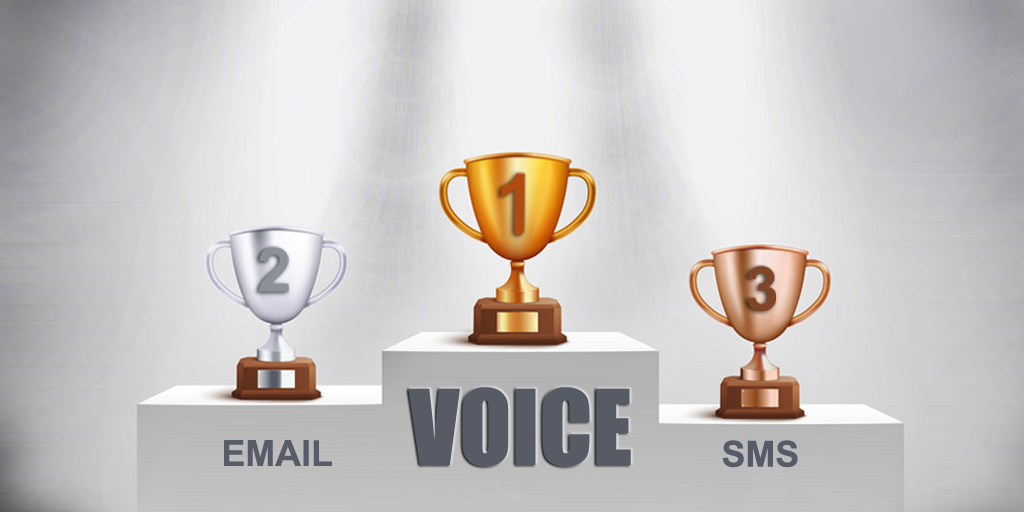 Inbound Voice still the Number 1 choice in customer communication