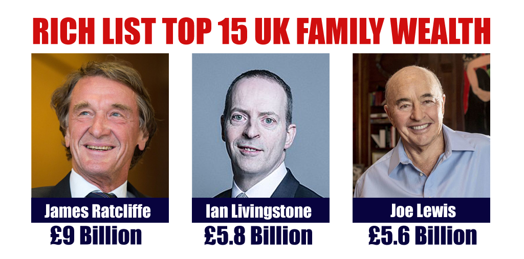 Rich List Top 15 UK Family Wealth
