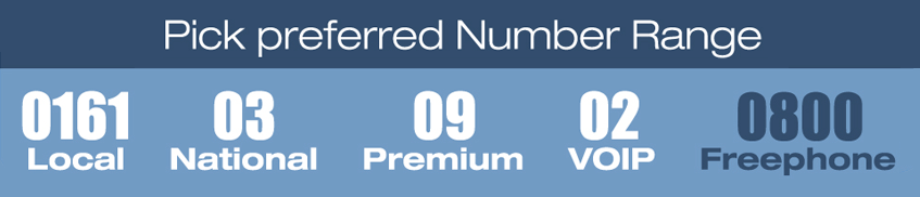 Pick Which UK Number Range You Want?      Local     /    National  /  Premium 09  / VOIP